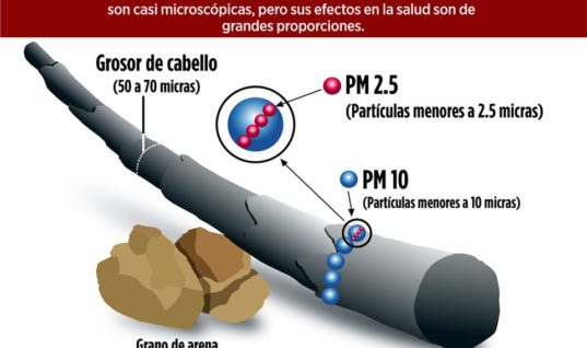Respiran regios aire saturado de microcontaminantes – El Norte