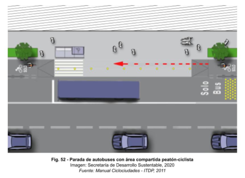 La imagen tiene un atributo ALT vacío; su nombre de archivo es Parada-de-transporte-público-con-área-compartida-peatón-ciclista.png