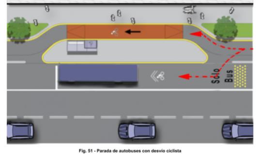 La ciclovía en Av. Cuauhtémoc debe ir por la derecha
